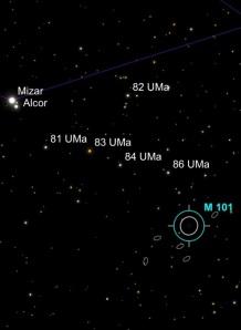 Starhop from Mizar to M101